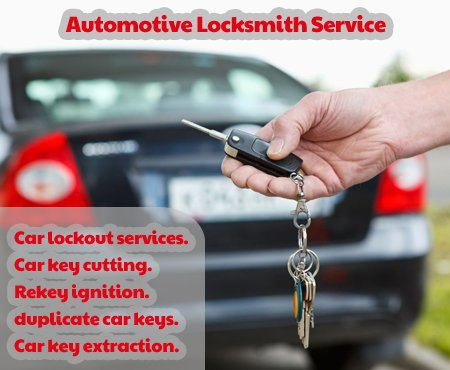 Locksmith Key Shop Kansas City, MO 816-425-3430